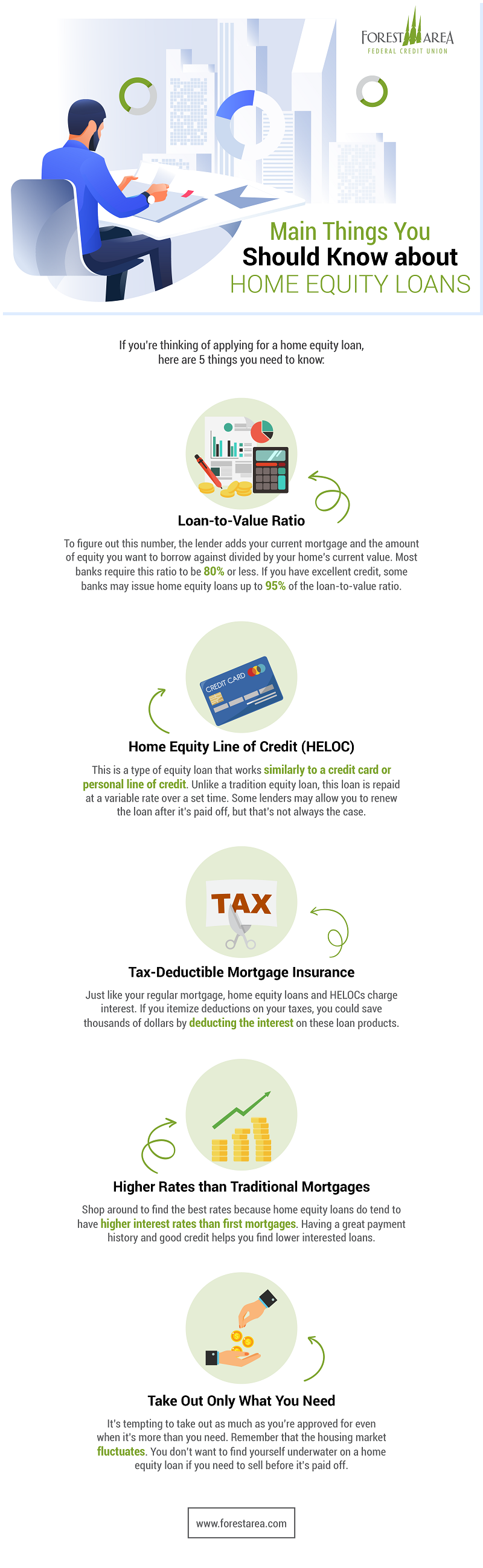 Main Things You Should Know about Home Equity Loans